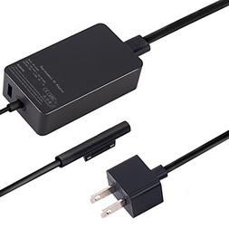 IQMACT 12V 2.58A 36W Power Supply Charger Compatible with Mi